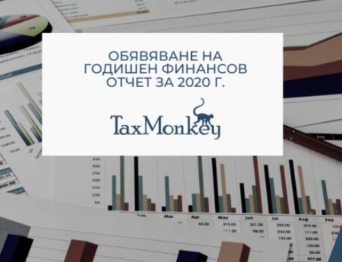 Обявяване на годишен финансов отчет за 2020 в Търговския регистър